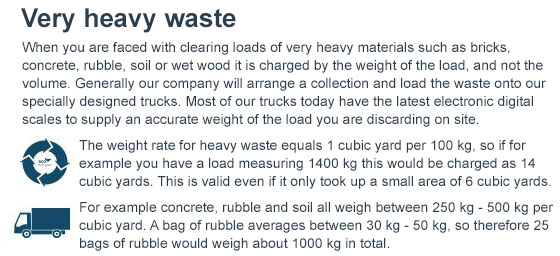 The Best Rates of Rubbish Removal in SW15